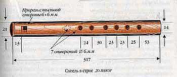 Дудочка из пвх трубы